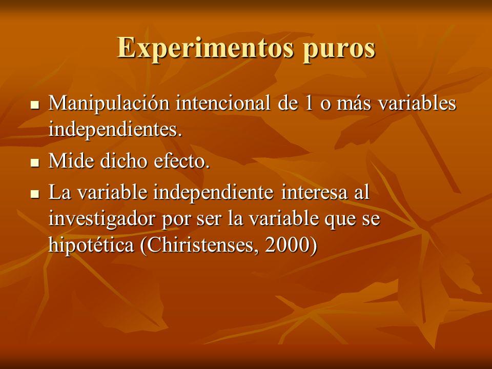 Experimentos puros Manipulación intencional de 1 o más variables independientes. Mide dicho efecto.