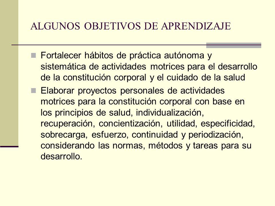 ALGUNOS OBJETIVOS DE APRENDIZAJE