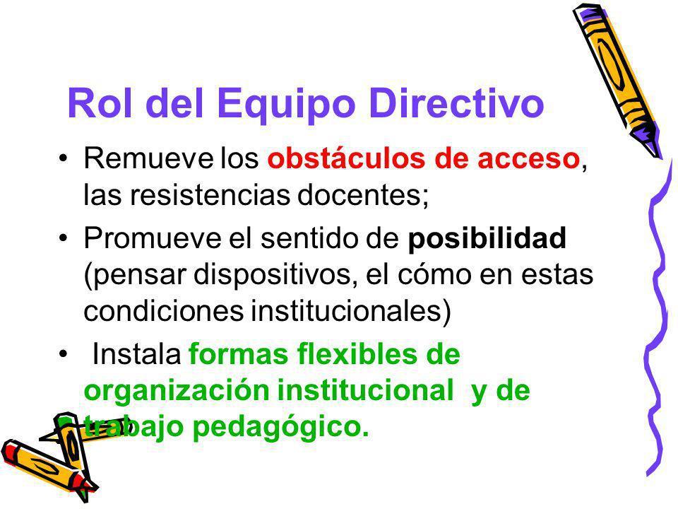 Rol del Equipo Directivo