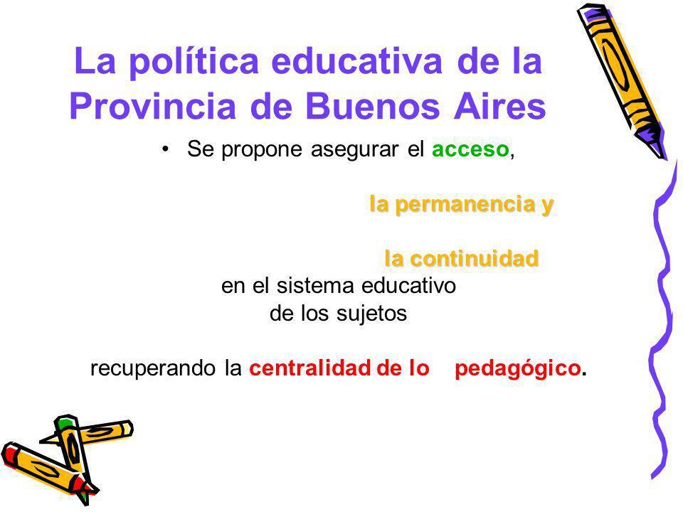 La política educativa de la Provincia de Buenos Aires
