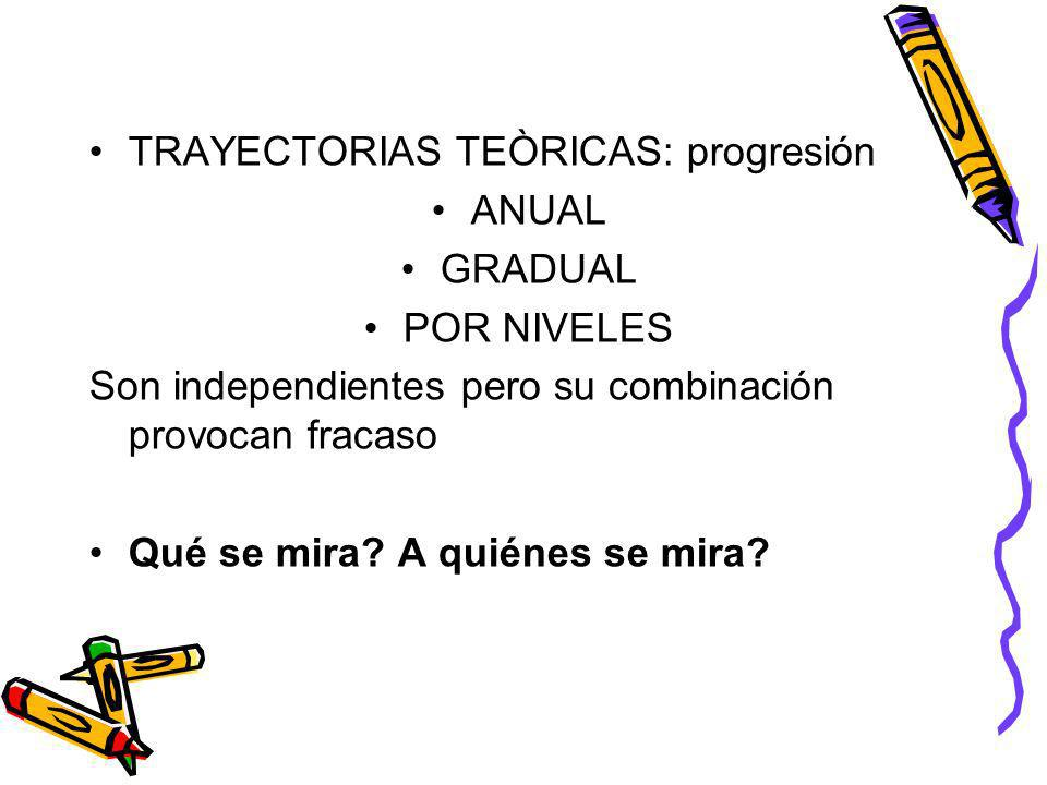 TRAYECTORIAS TEÒRICAS: progresión