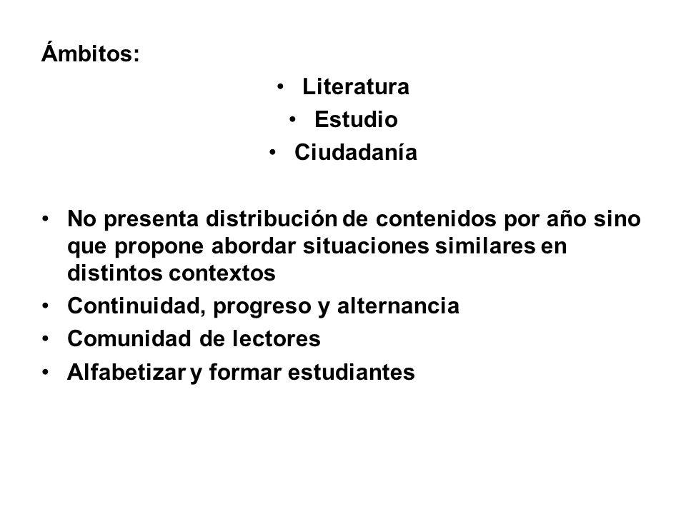 Ámbitos:Literatura. Estudio. Ciudadanía.