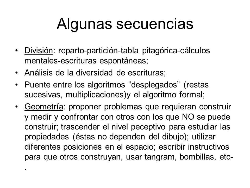 Algunas secuencias División: reparto-partición-tabla pitagórica-cálculos mentales-escrituras espontáneas;