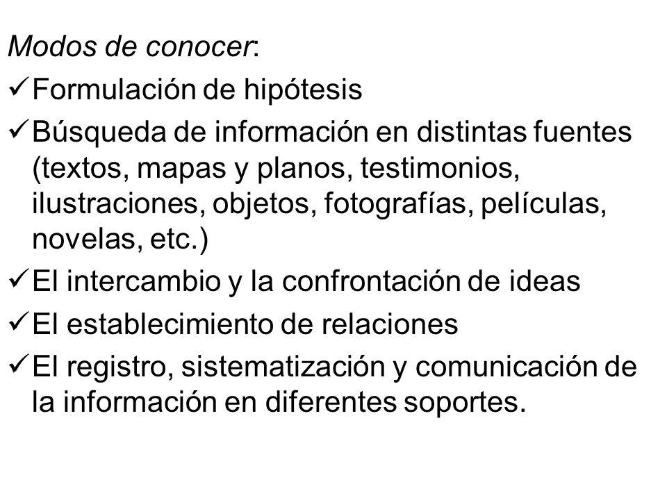 Modos de conocer: Formulación de hipótesis.