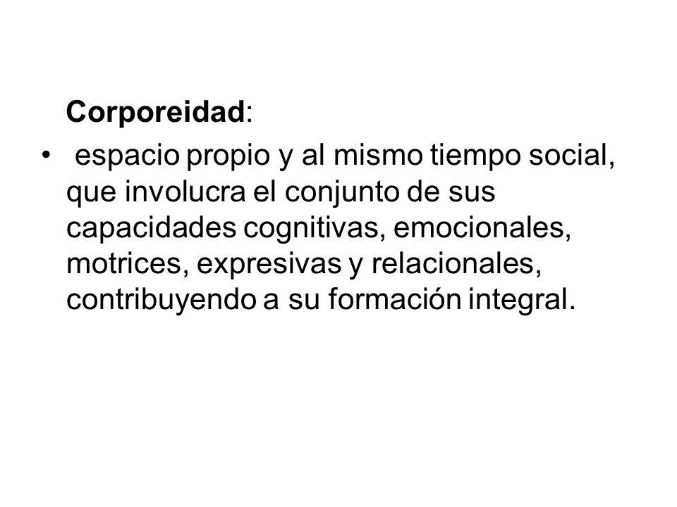 Corporeidad: