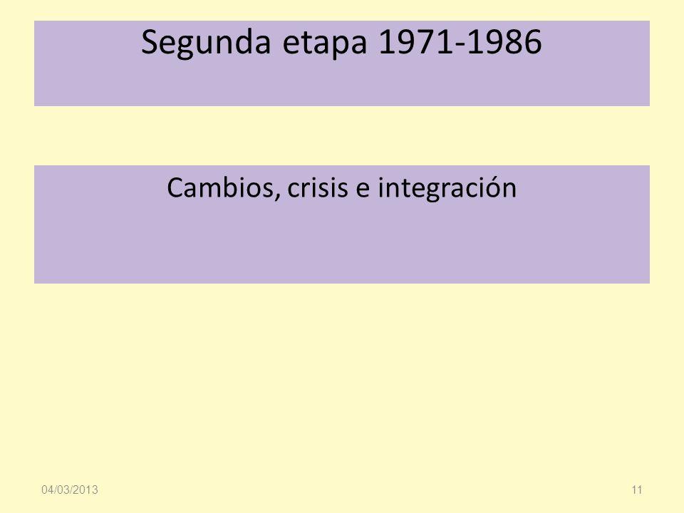 Cambios, crisis e integración