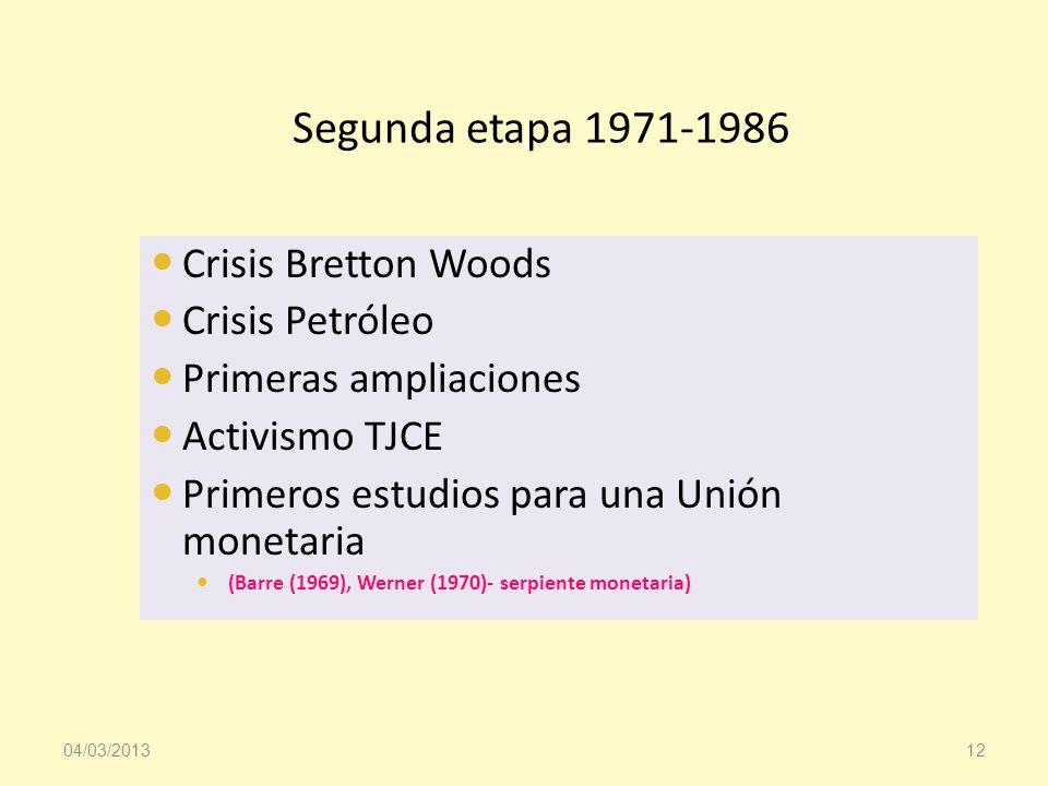 Segunda etapa 1971-1986 Crisis Bretton Woods Crisis Petróleo