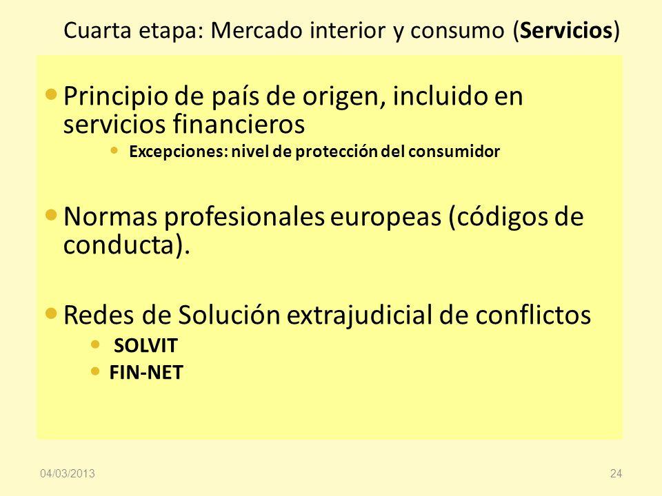 Cuarta etapa: Mercado interior y consumo (Servicios)