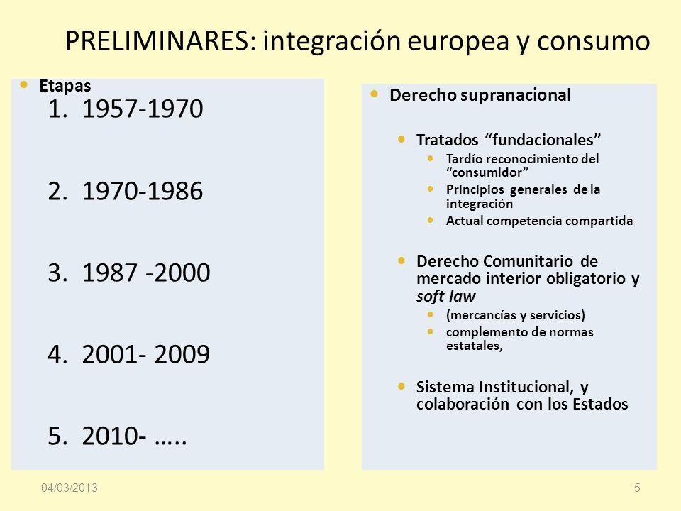 PRELIMINARES: integración europea y consumo