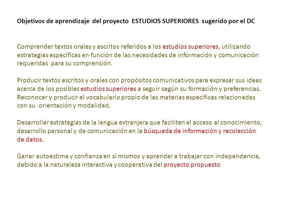 Objetivos de aprendizaje del proyecto ESTUDIOS SUPERIORES sugerido por el DC Comprender textos orales y escritos referidos a los estudios superiores, utilizando estrategias específicas en función de las necesidades de información y comunicación requeridas para su comprensión.