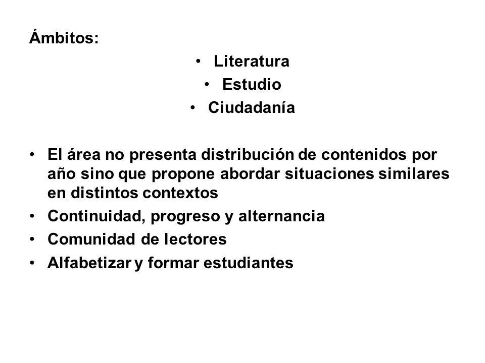 Ámbitos: Literatura. Estudio. Ciudadanía.