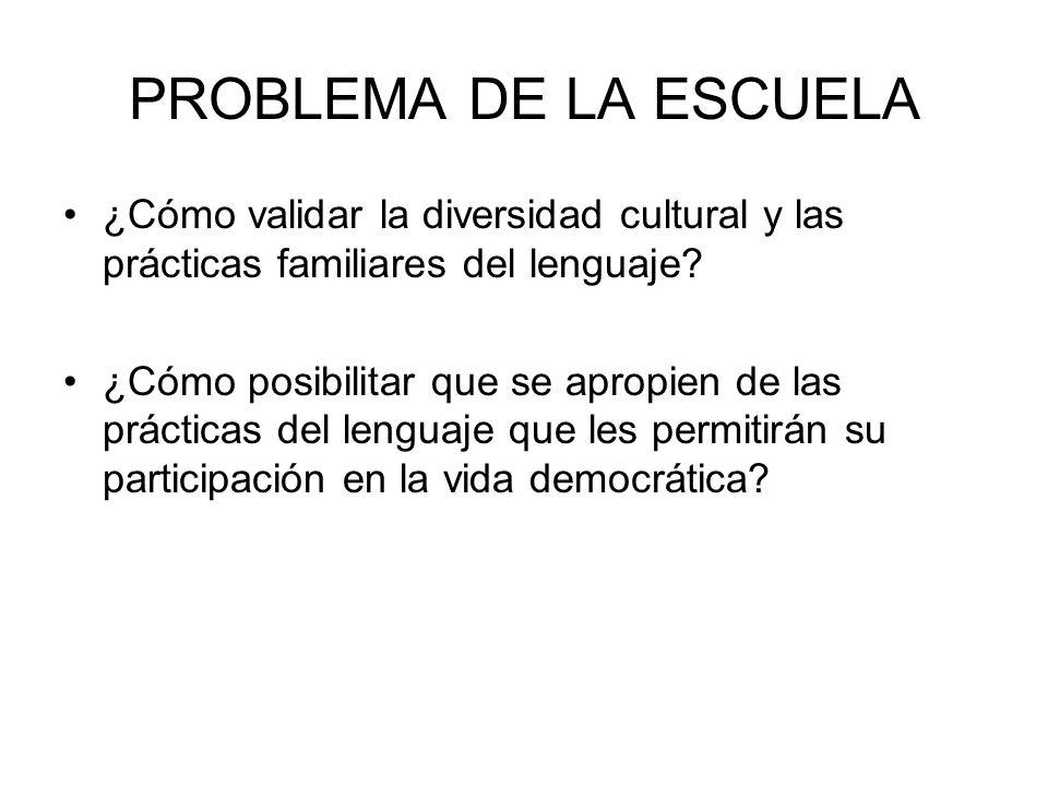 PROBLEMA DE LA ESCUELA ¿Cómo validar la diversidad cultural y las prácticas familiares del lenguaje