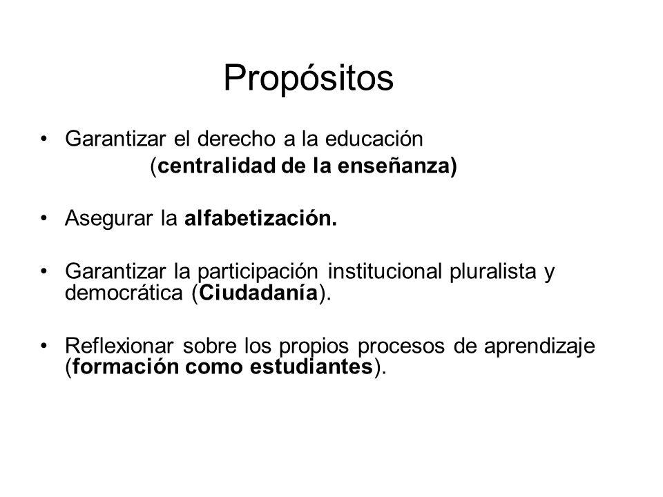 Propósitos Garantizar el derecho a la educación. (centralidad de la enseñanza) Asegurar la alfabetización.