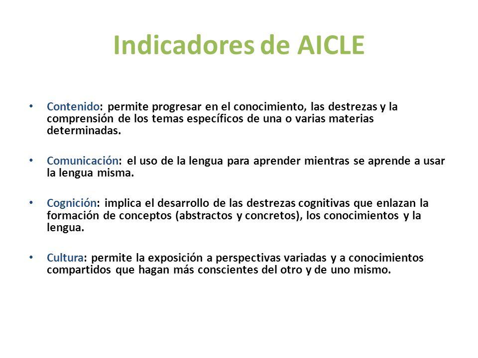 Indicadores de AICLE