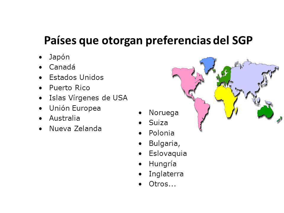 Países que otorgan preferencias del SGP
