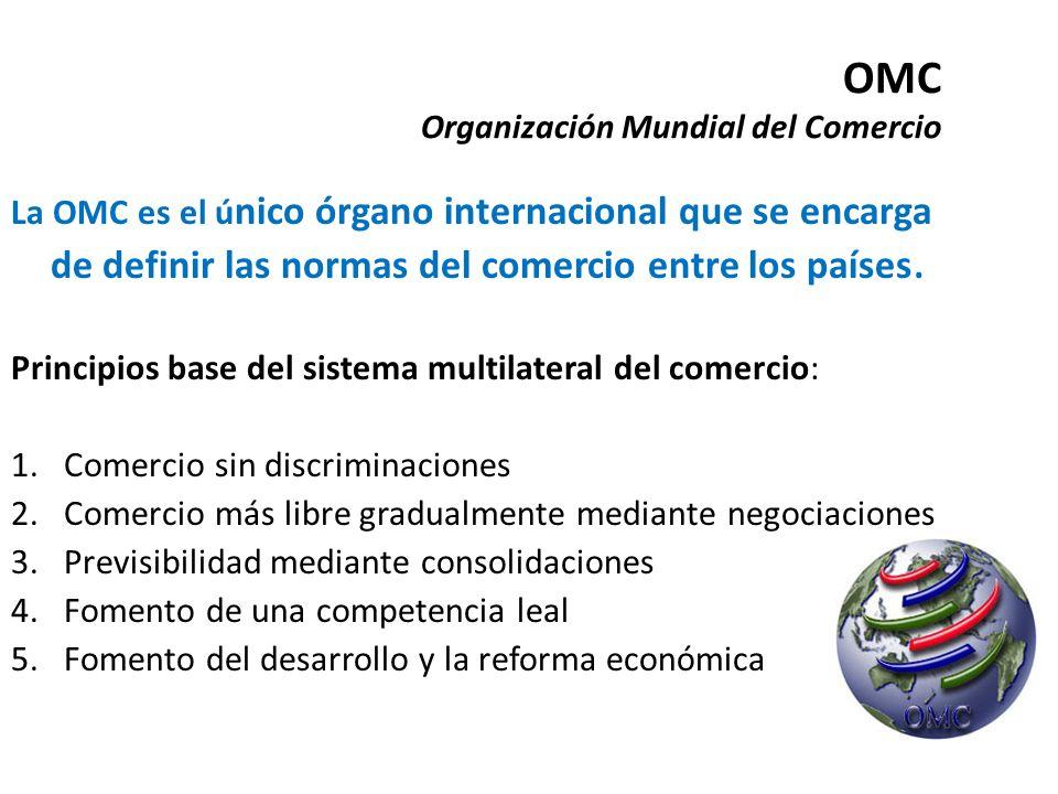 OMC Organización Mundial del Comercio