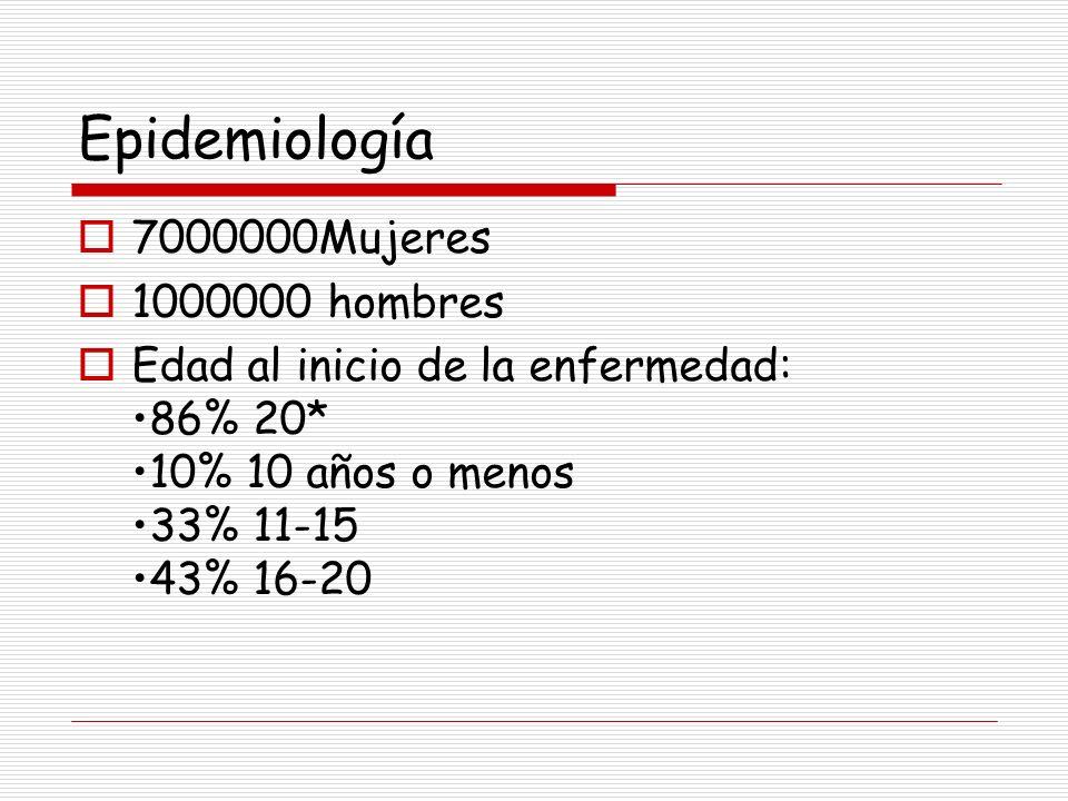 Epidemiología 7000000Mujeres 1000000 hombres
