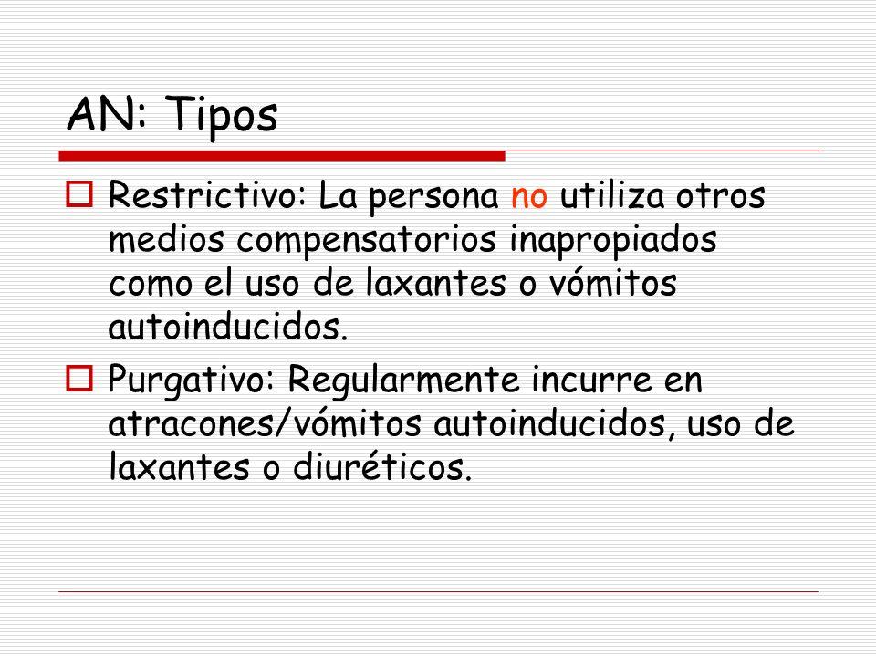 AN: TiposRestrictivo: La persona no utiliza otros medios compensatorios inapropiados como el uso de laxantes o vómitos autoinducidos.