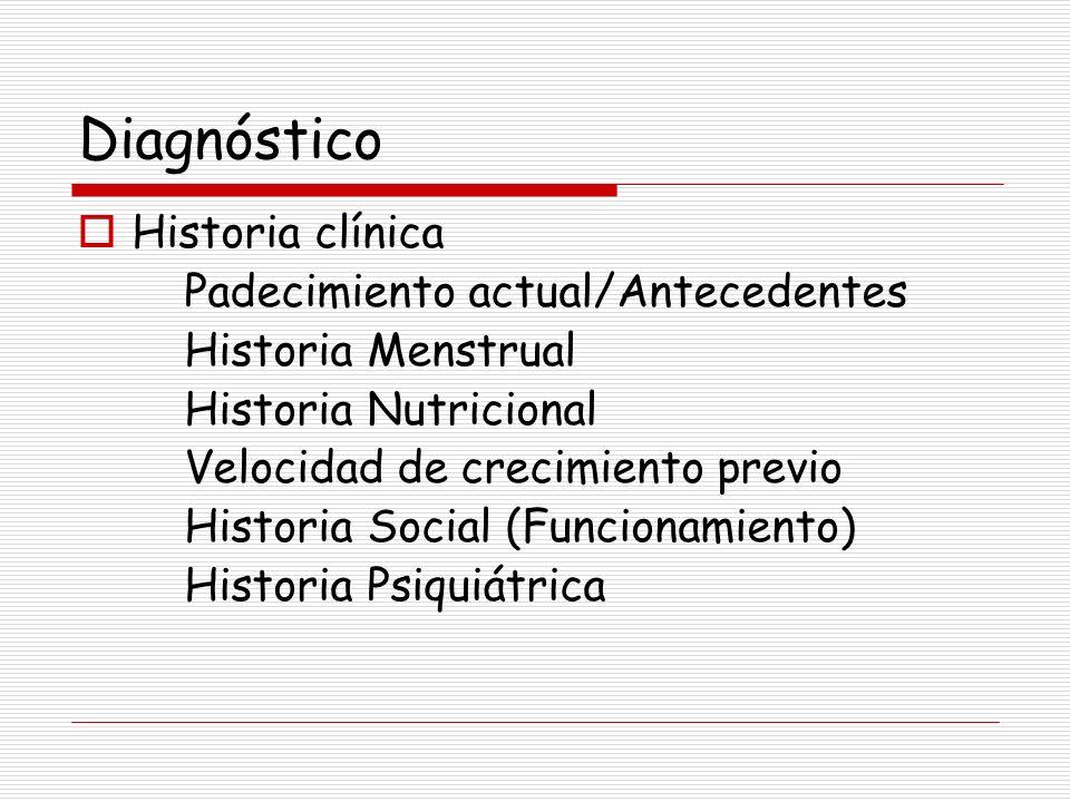 Diagnóstico Historia clínica Padecimiento actual/Antecedentes