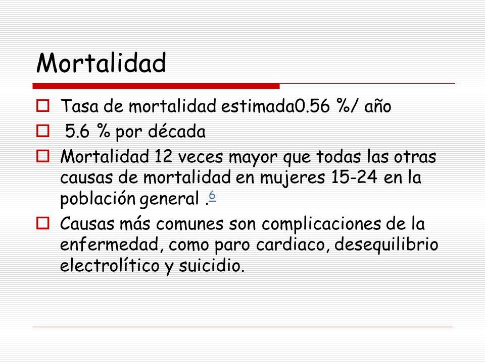 Mortalidad Tasa de mortalidad estimada0.56 %/ año 5.6 % por década