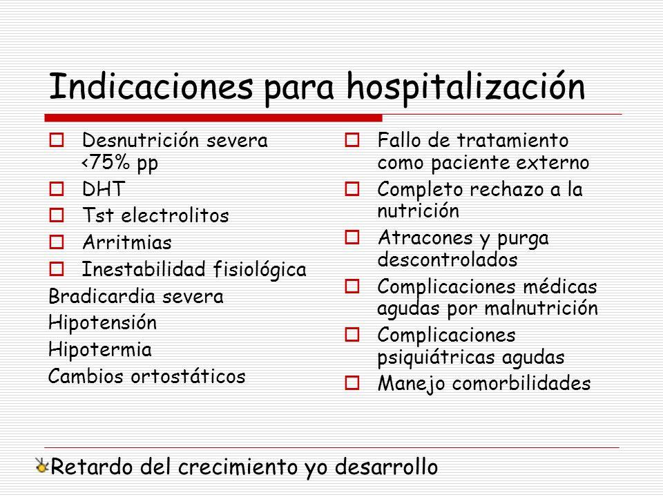 Indicaciones para hospitalización