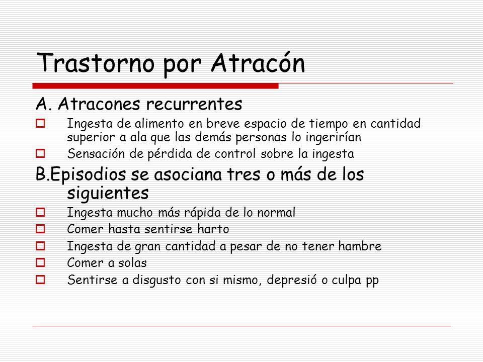 Trastorno por Atracón A. Atracones recurrentes