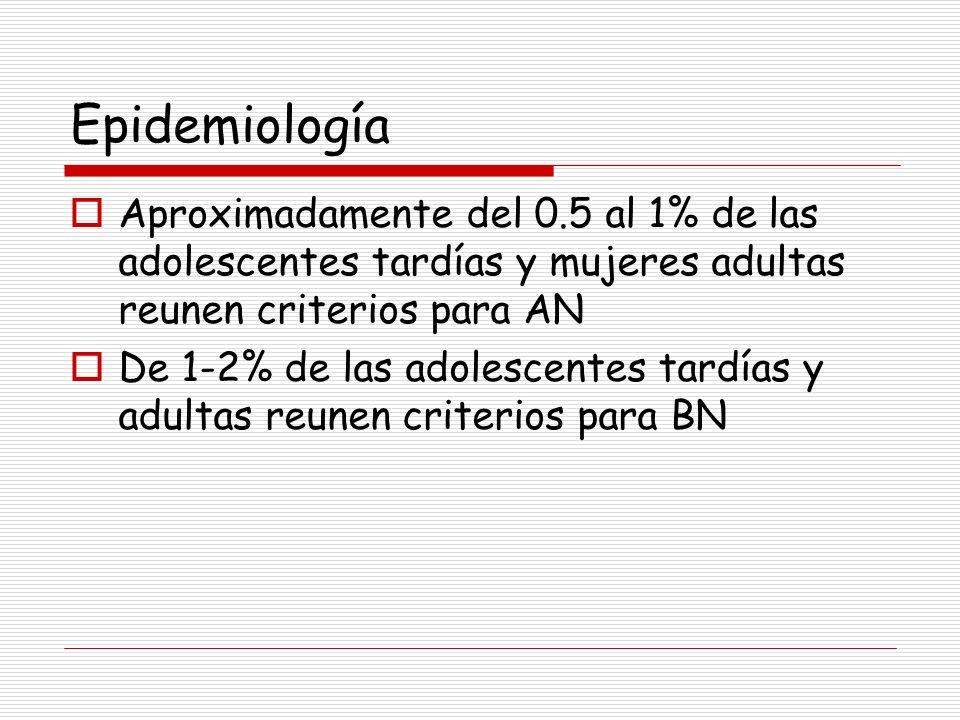 Epidemiología Aproximadamente del 0.5 al 1% de las adolescentes tardías y mujeres adultas reunen criterios para AN.