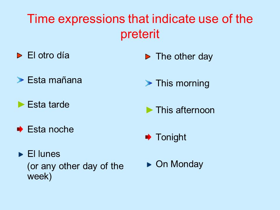 Time expressions that indicate use of the preterit