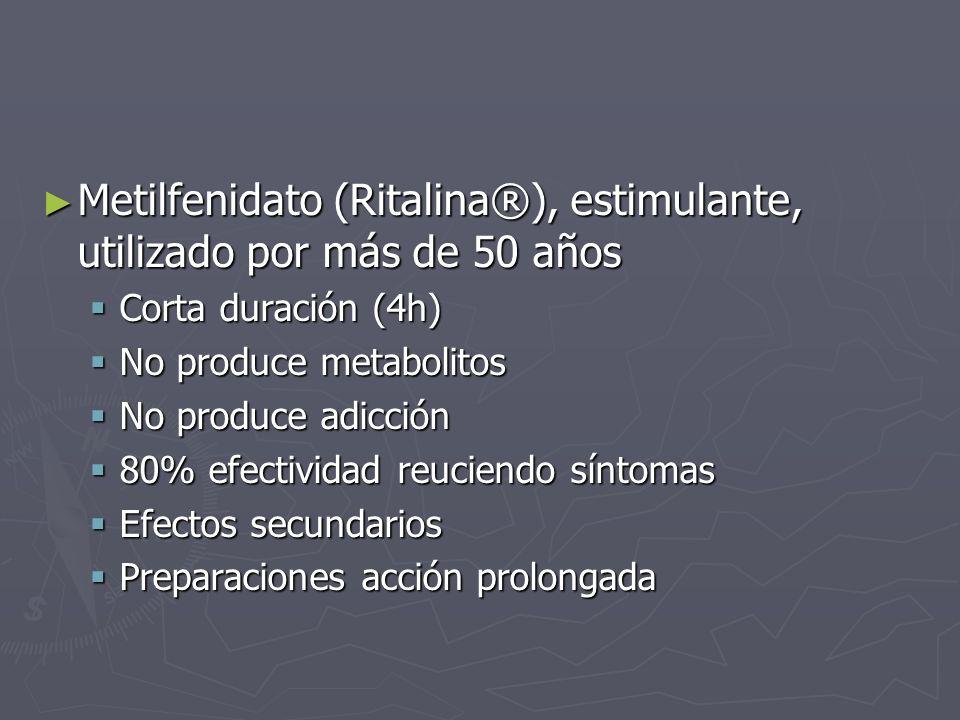 Metilfenidato (Ritalina®), estimulante, utilizado por más de 50 años
