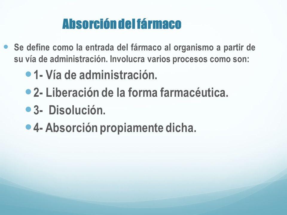 1- Vía de administración. 2- Liberación de la forma farmacéutica.
