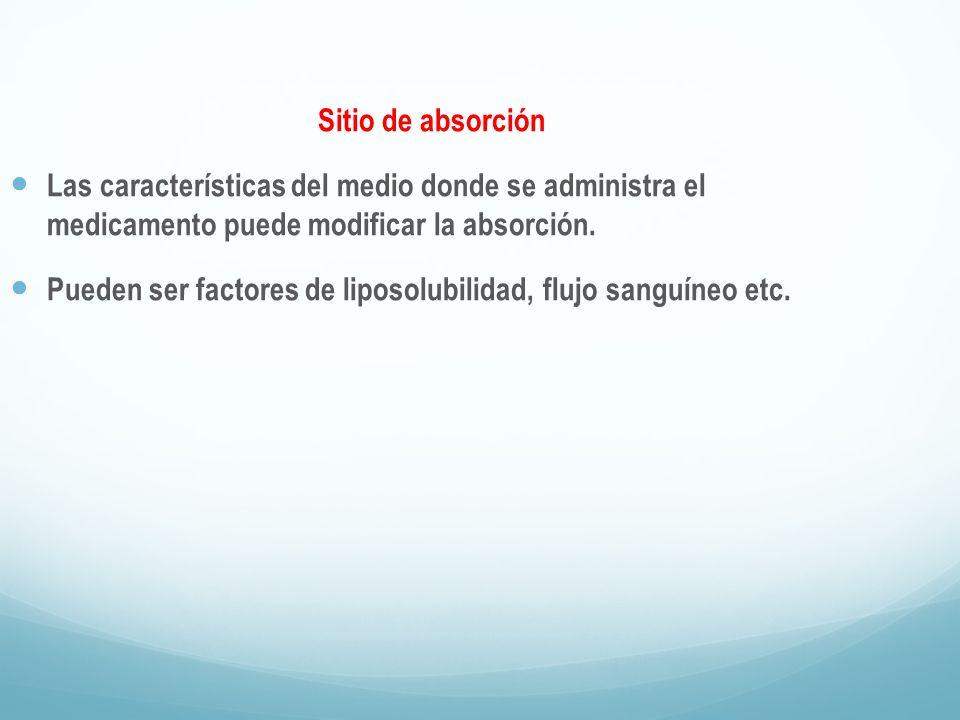 Sitio de absorción Las características del medio donde se administra el medicamento puede modificar la absorción.