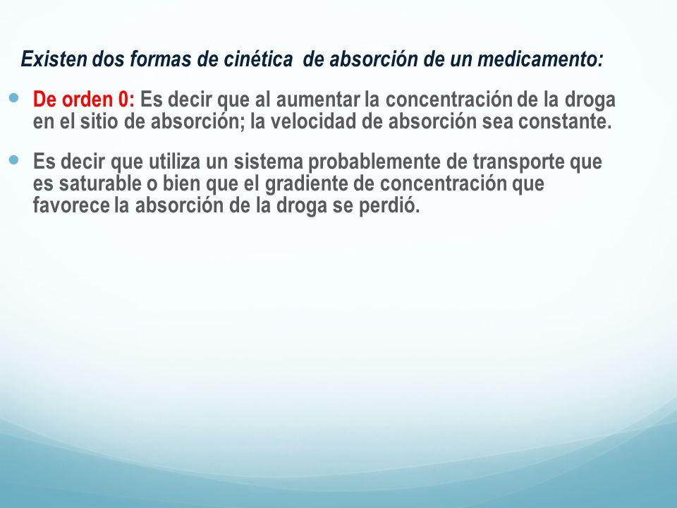 Existen dos formas de cinética de absorción de un medicamento: