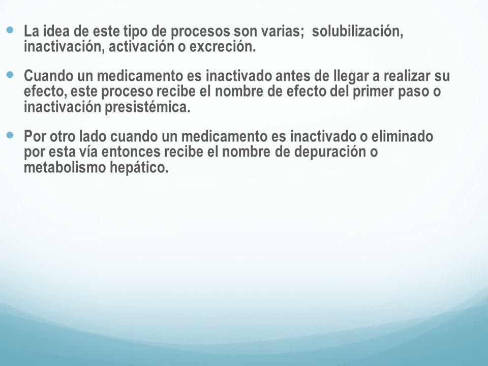 La idea de este tipo de procesos son varias; solubilización, inactivación, activación o excreción.