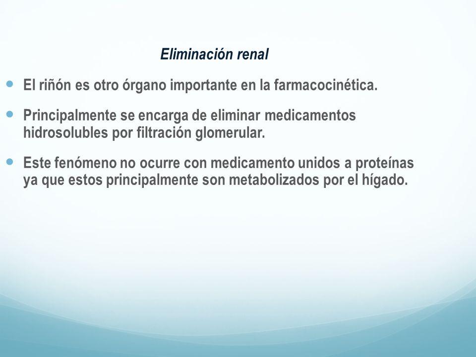 Eliminación renal El riñón es otro órgano importante en la farmacocinética.