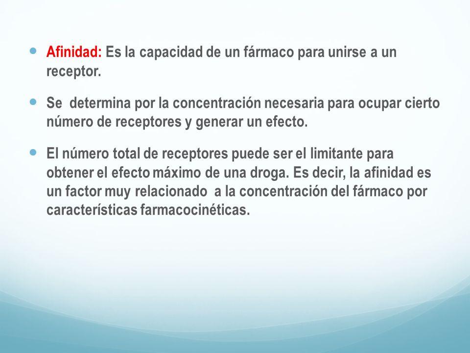 Afinidad: Es la capacidad de un fármaco para unirse a un receptor.