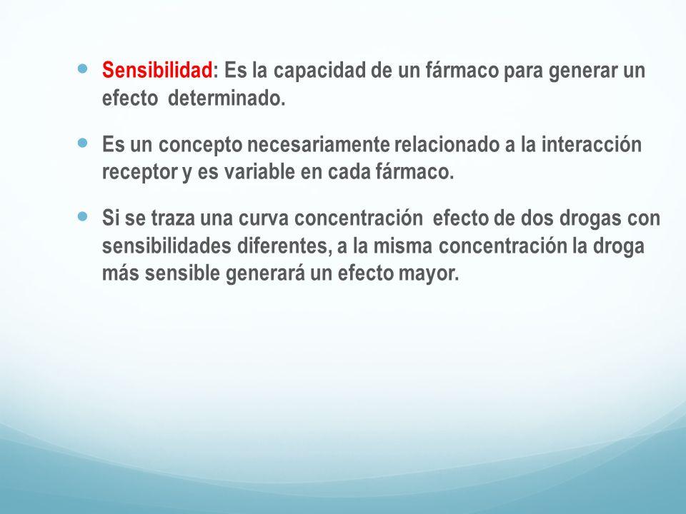 Sensibilidad: Es la capacidad de un fármaco para generar un efecto determinado.