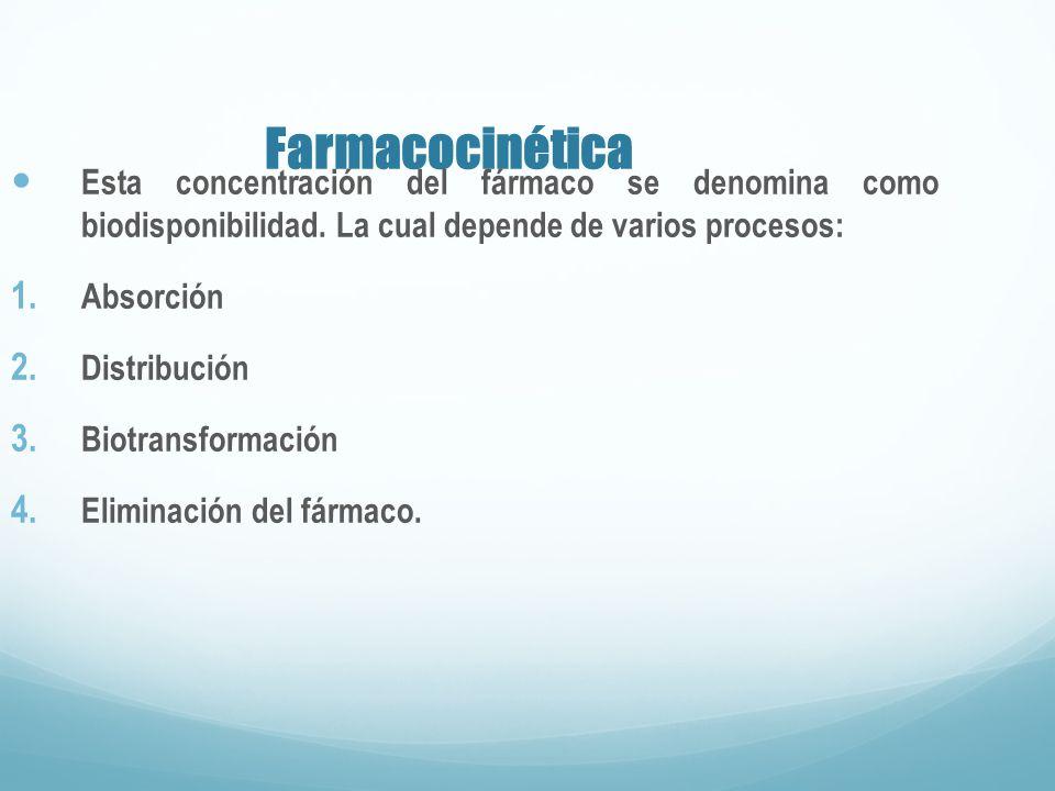 Farmacocinética Esta concentración del fármaco se denomina como biodisponibilidad. La cual depende de varios procesos: