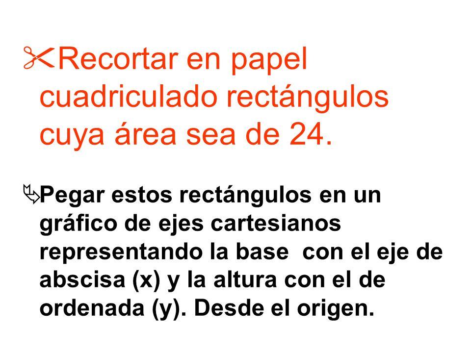 Recortar en papel cuadriculado rectángulos cuya área sea de 24.