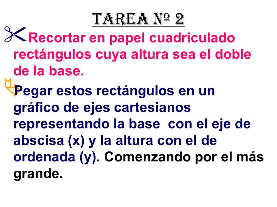 TAREA Nº 2Recortar en papel cuadriculado rectángulos cuya altura sea el doble de la base.