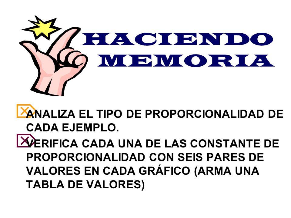 HACIENDO MEMORIA ANALIZA EL TIPO DE PROPORCIONALIDAD DE CADA EJEMPLO.