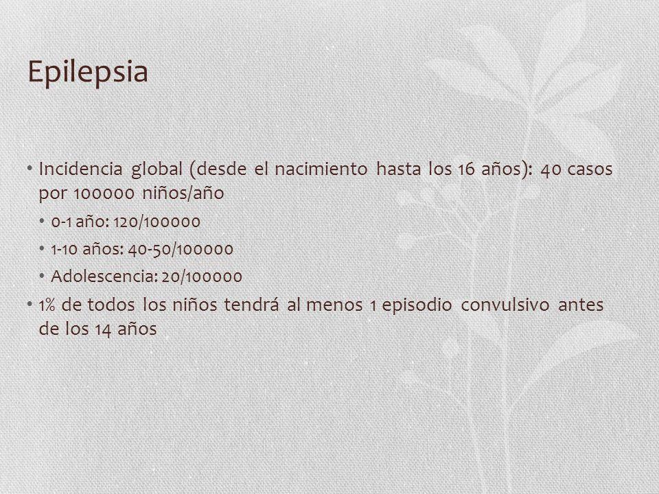 Epilepsia Incidencia global (desde el nacimiento hasta los 16 años): 40 casos por 100000 niños/año.