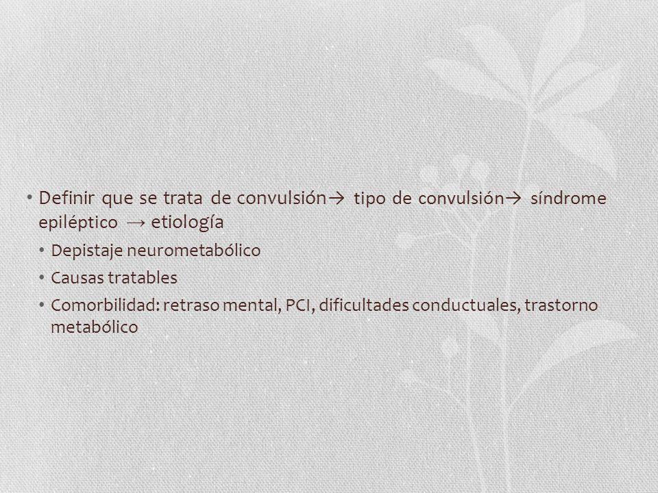 Definir que se trata de convulsión→ tipo de convulsión→ síndrome epiléptico → etiología