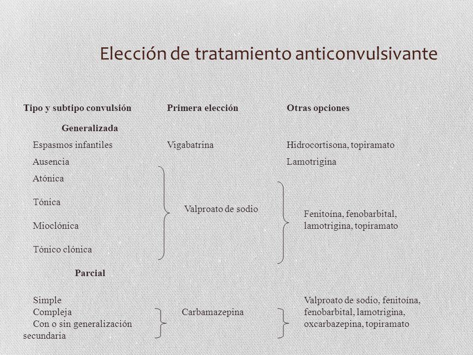 Elección de tratamiento anticonvulsivante