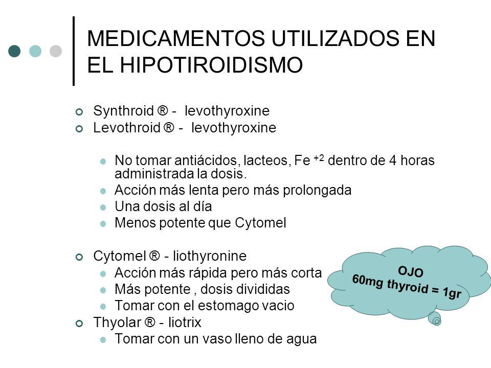 MEDICAMENTOS UTILIZADOS EN EL HIPOTIROIDISMO