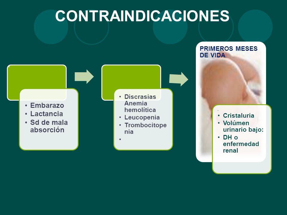 CONTRAINDICACIONES Embarazo Lactancia Sd de mala absorción E