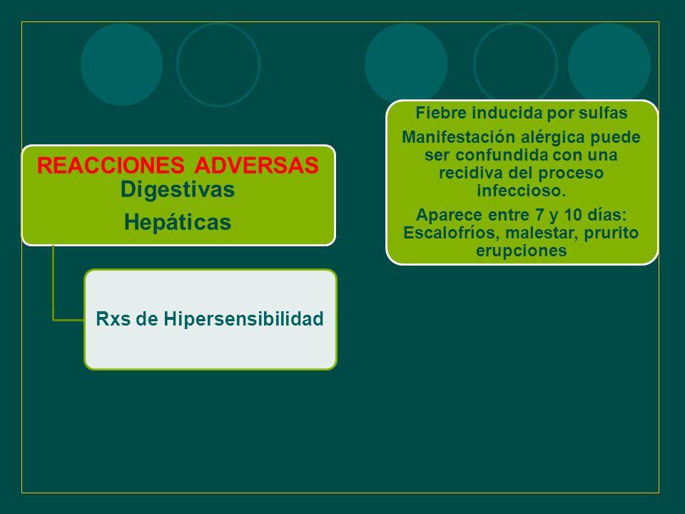 REACCIONES ADVERSAS Digestivas Hepáticas