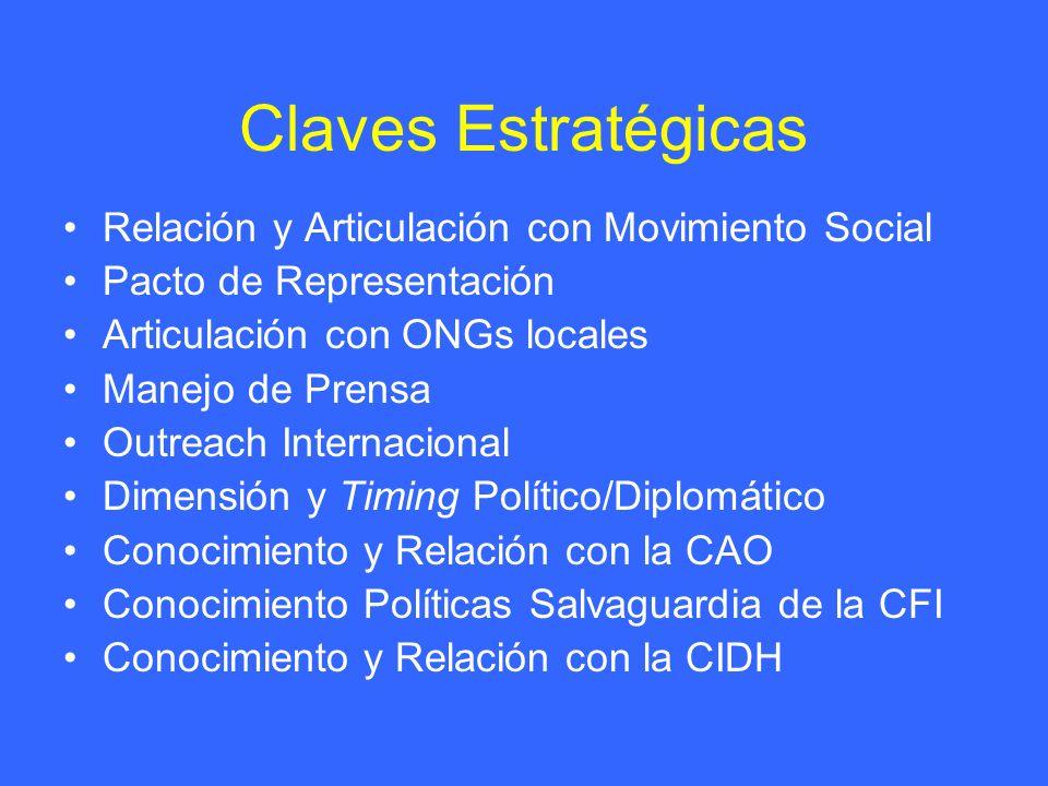 Claves Estratégicas Relación y Articulación con Movimiento Social