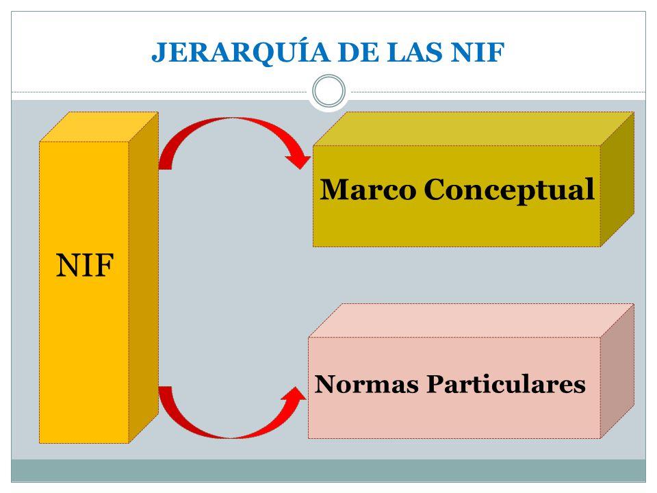 JERARQUÍA DE LAS NIF Marco Conceptual NIF Normas Particulares