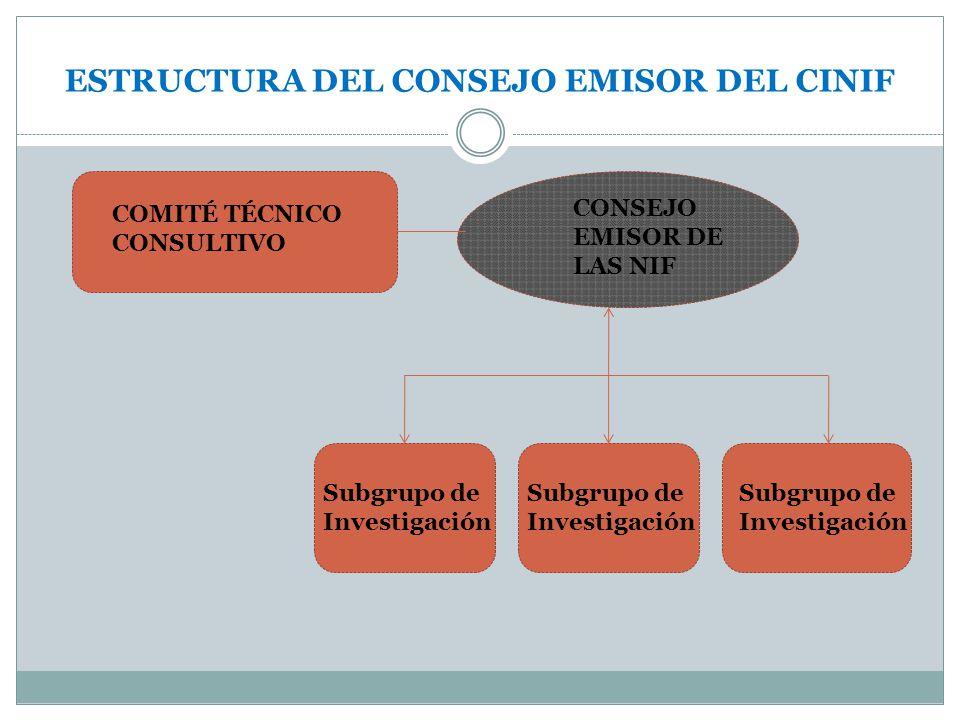 ESTRUCTURA DEL CONSEJO EMISOR DEL CINIF