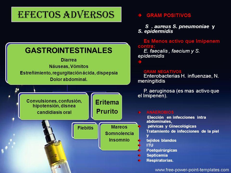 EFECTOS ADVERSOS GASTROINTESTINALES Eritema Prurito GRAM POSITIVOS
